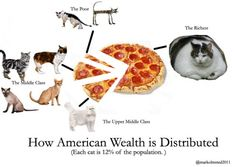 The Impact of Growing Inequality http://jowebereconomist.wordpress.com/2013/09/22/the-impact-of-growing-inequality/