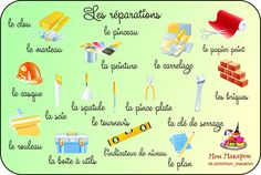 pour les réparations French Teacher, Teaching French, How To Speak French, Learn French, French For Beginners, French Language Lessons, How To Apologize, School Subjects, French Tips