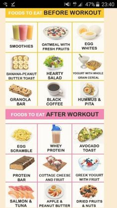 Do you know what is the connection between nutrition and health? Every living being needs to eat but what types of food do you need to be healthy and fit? Eating After Workout, Protein After Workout, After Workout Drink, Post Workout Snacks, Pre Workout Snack, Pre Workout Breakfast, Post Workout Smoothie, Foods Before Workout, Best Post Workout Food