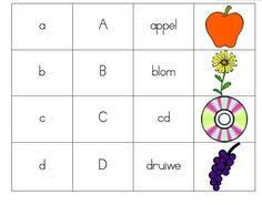 Education worksheets for grade r 12 eclassroom afrikaans. Preschool Worksheets, Classroom Activities, Children Activities, Printable Worksheets, Education English, Kids Education, Afrikaans Language, Living At Home, Lessons For Kids