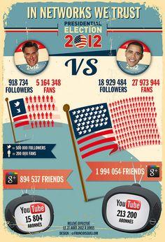 Wybory amerykańskie w sieci