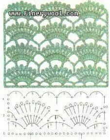 free crochet stitch - might be nice to overlay on a blouse or for straps Crochet Stitches Chart, Crochet Motifs, Crochet Borders, Crochet Diagram, Knitting Stitches, Crochet Patterns, Knitting Patterns, Mode Crochet, Crochet Diy