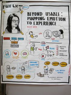 Beyond Usable: Mapping Emotion to Experience by Kelly Goto | Flickr - Photo Sharing!