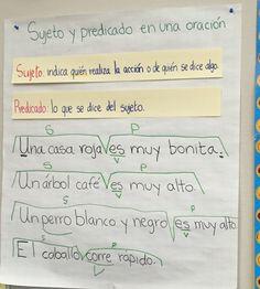 Sujeto y predicado Dual Language Classroom, Bilingual Classroom, Bilingual Education, Spanish Anchor Charts, Writing Anchor Charts, 4th Grade Writing, Kindergarten Writing, Picture Writing Prompts, Sentence Writing