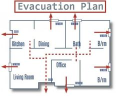 Family Evacuation and Emergency Plan | Family emergency, Safety ...
