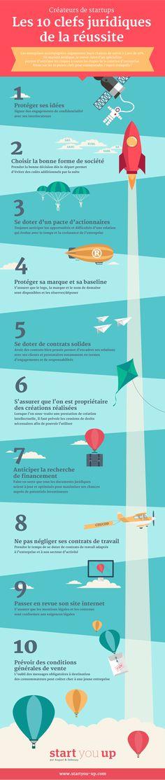 Start-up: Les 10 clés juridiques de la réussite
