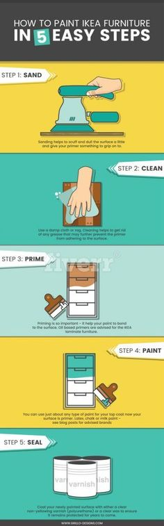 How To Paint IKEA Furniture (in 5 easy steps) • Grillo Designs