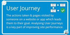 User Journey means the actions a user takes and the pages a user will pass through on a site before reaching their goal. Improving your users' journeys will make them like you more! #DigitalMarketing | #Websites