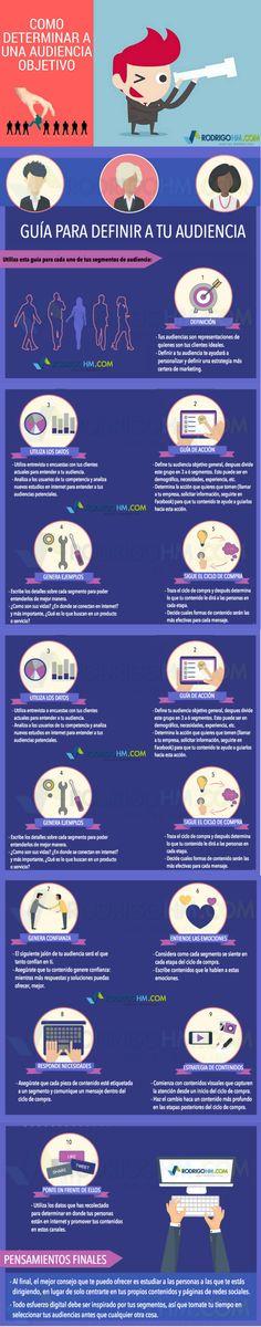 Cómo determinar tu Público Objetivo #infografía