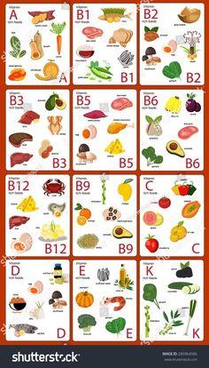 Vitamin B12, Vitamin B Foods, Vitamin D Rich Food, B6 Vitamin Benefits, Vitamins For Anxiety, All Vitamins, Vitamins For Kids, Energy Vitamins, Skin Vitamins
