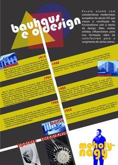Bauhaus e o Design