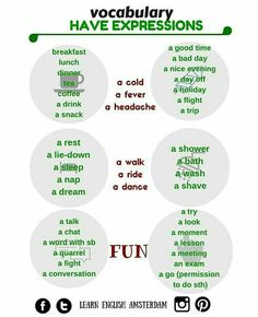 Have expressions, learn english amsterdam, vocabulary, tips, esl, tesol, tefl
