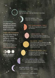 Lunar Abundance #lunarabundance @ezziespencer