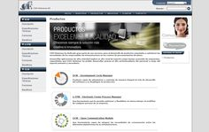 Cies S.A - Sitio Web Dinámico