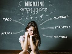 common migraine triggers by the association of migraine disorders