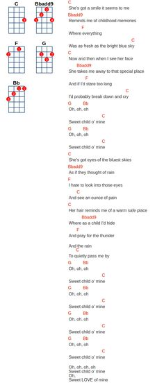 Guns N\' Roses - Sweet Child O\' Mine Chords Tune Down Half Step ...