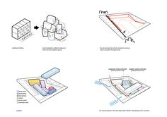 Gallery of 'André Malraux' Schools in Montpellier / Dominique Coulon & associés - 27 Hospital Architecture, Architecture Student, Concept Architecture, Montpellier, Sketch Quotes, School Places, Urban Analysis, Concept Diagram, Arquitetura