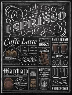 This 10ft mural located in Toronto, illustrates Starbucks' espresso recipes