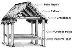 Seminole Chickee Stilt House Structure