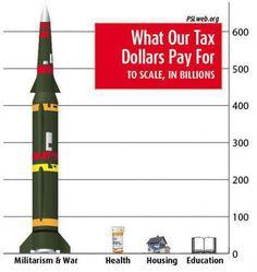 Tax Sense