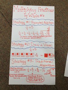 Multiplying Fractions by Whole Numbers
