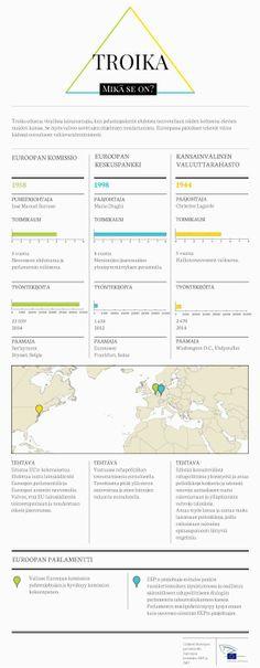 Infografiikat troikasta: Toimijat ja toimet aikajanalla