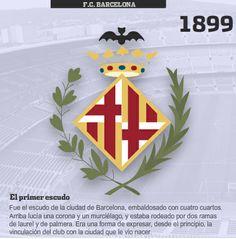 2 Escudo Barça 1899