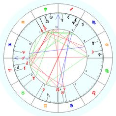 Astrograma Zodiac, Desktop, Map, Astrology, Location Map, Maps, Horoscope