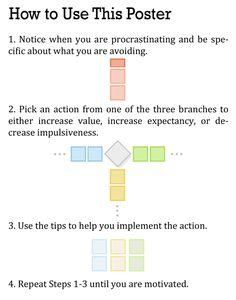 cómo de usar-este-cartel