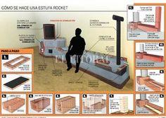 Biocasa ®: MANUAL PARA CONSTRUIR UNA ESTUFA ROCKET