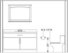 Rules of Good Bathroom Design Illustrated. | Homeowner Guide | Design/Build Bathsrooms, Lincoln, Nebraska