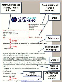 business writing diagram wiring diagram todays pre writing diagram business writing diagram