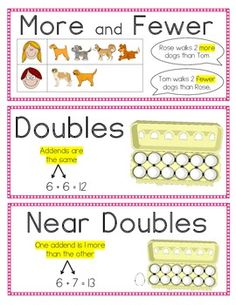 math worksheet : 1000 ideas about envision math on pinterest  reading wonders  : Envision Math Grade 4 Worksheets