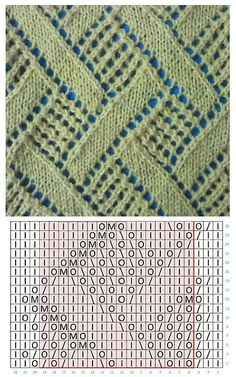 Recommendations to enable you to Maximize Your own expertise of easy knitting patterns Lace Knitting Stitches, Lace Knitting Patterns, Knitting Charts, Loom Knitting, Stitch Patterns, Easy Knitting, Knitting Quotes, Google Translate, Knitting Tutorials