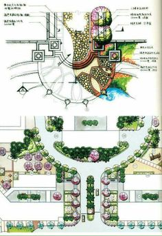 New Landscaping Architecture Sheets Ideas Landscape Edging, Landscape Plans, Garden Landscape Design, Backyard Garden Landscape, Garden Landscaping, Architecture Courtyard, Water Architecture, Landscape Architecture Drawing, Plaza Design