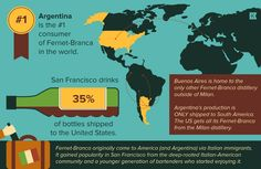 An Infographic About Fernet That You Will Either Love or Spit Out - The Bold Italic - San Francisco