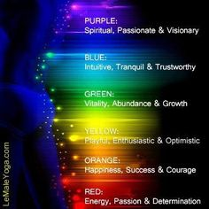 - for those sensitive enough to see/feel auras, these are broad generalizations pertaining to reading them in basic correspondence to the chakra centers. With experience on learns to interpret far more from an aura reading and what may need adjusting. Feng Shui, New Age, Aura Colors Meaning, Green Aura Meaning, Purple Meaning, Aura Reading, Color Meanings, Kundalini Yoga, Reiki Meditation