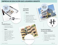 Empresas de #Educación que Llegaron a Bogotá