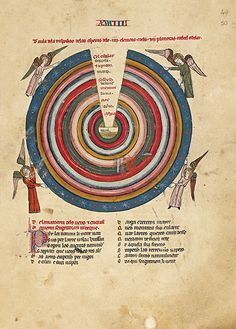 Matfre Ermengau de Bézier (13th-14th century),   Le breviari d'amor, 14th century  This extremely fine codex contains a wealth of illustrations depicting astronomical subjects inspired by Ptolemaic cosmology, revisited in a Christian light. Angels turn the sphere of the world.