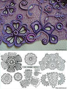Letras e Artes da Lalá: Crochê irlandês/Irish lace (www.pinterest.com)