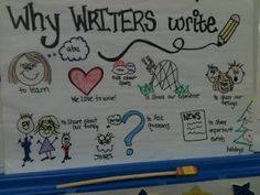First Lesson in Kindergarten Writing