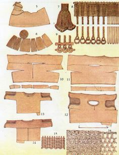 Danish Bronze Age textiles from different graves