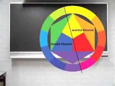 Licht kleur en kleurcontrast, sportdrankjes mixen, internetles