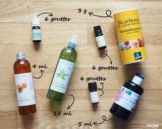 Recette de déodorant roll-on maison au citron et à l'orange - Ingrédients - Crik+Crak