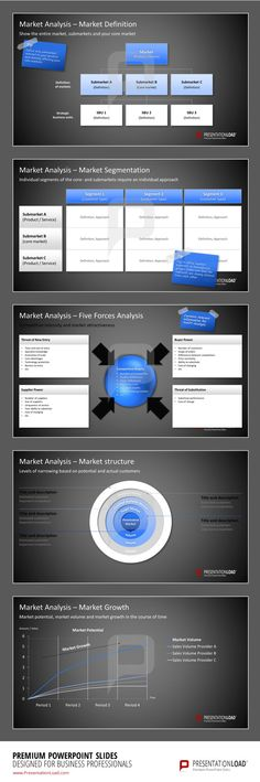 Competitor Analysis PowerPoint Templates The Competitor Analysis - competitors analysis template