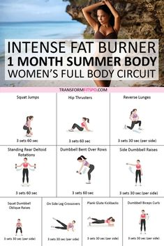Summer Body Workouts, Gym Workouts, At Home Workouts, Monthly Workouts, Sport, At Home Workout Plan, Workout Plans, Lose Belly Fat, Weight Loss