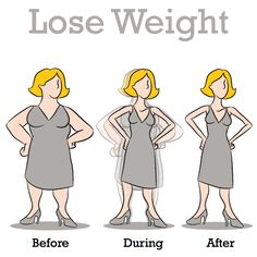 Ever tried to lose weight and given up in despair? Here are some first-hand weight loss tips by fitness and wellness coach Vinay Sangwan.#weightloss #howtoreduceweight #fitnesscoach #healthyactivelifestyle #healthtips #wellness