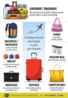 "There are so many words for ""bag"" in English. What do you bring with you when you travel? Are you interested in learning English for travel? Come to http://www.vulingo.com/start-here#cards Download 250+ Travel vocabulary & expression cards! 100% FREE!"
