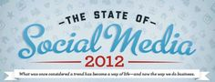 Checkout some really cool social media stats of 2012 in this interesting infographic and reflect back on how social media is changing our lives. Guerrilla Marketing, Social Media Marketing, Online Ups, Web Social, Web 2.0, Tips & Tricks, Search Engine Marketing, Trends, What's Trending