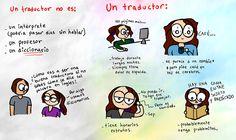 La vida de los traductores!